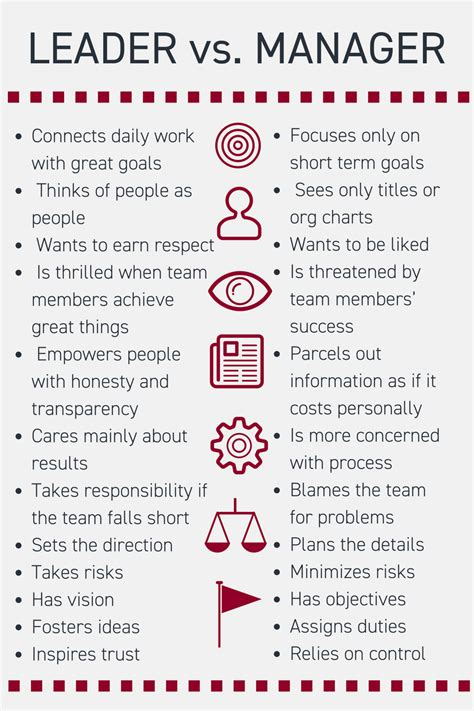 what leadership isn t florida tech