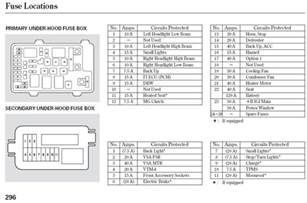 2008 jeep compass fuse box diagram fuse box and wiring
