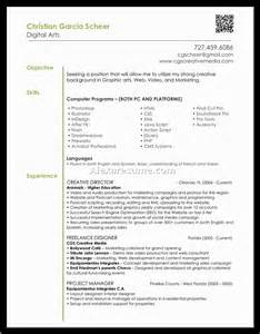 tableau resume sles tableau developer sle resumes dancer curriculum vitae