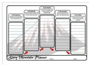 story mountain template story mountain planner by vanadesse teaching resources tes