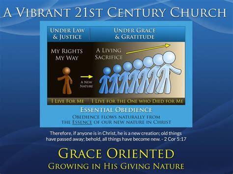 church of god doctrinal beliefs