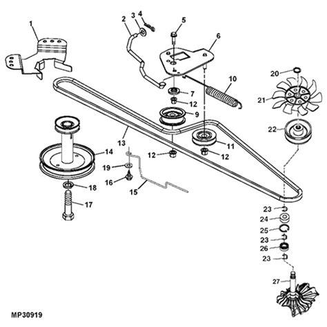 l100 belt diagram mutton power equipment deere l100 gear transmission