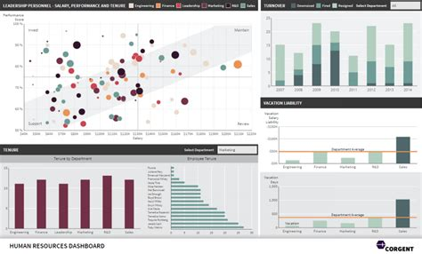 Cement Factory by Bi Solutions By Industry Dundas Data Visualization