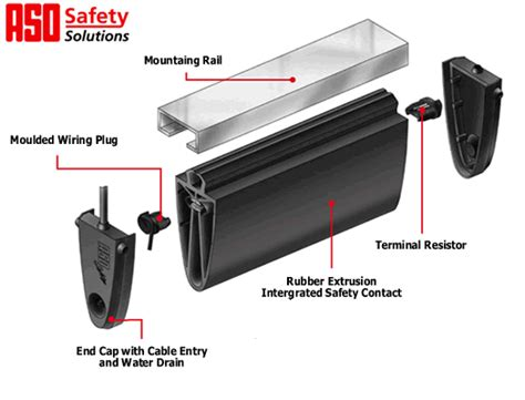 Overhead Door Safety Edge Liftmaster Commercial Overhead Overhead Door Safety Edge