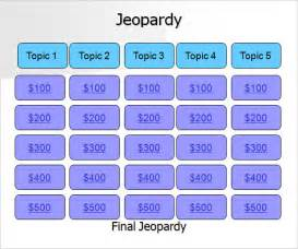 Jeopardy Printable Template by Blank Jeopardy Template 9 Documents In Pdf Ppt