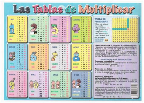 tablas de multiplicar tabla7 tabla de multiplicar halloween