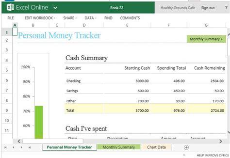Money Spreadsheet For Spending by Personal Money Spending Tracker Template For Excel
