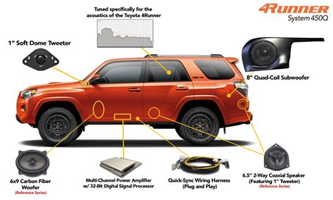 manual repair autos 2005 toyota 4runner parking system repair help autozonecom autos post