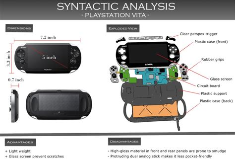 product layout analysis syntactic analysis on hand held products by darkerzpc on
