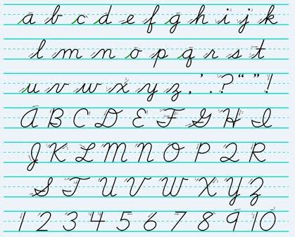 teaching handwriting fromhandwritingtotyping