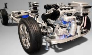 Syntronic Brake Systems Seminar Topics On Automobile Engineering