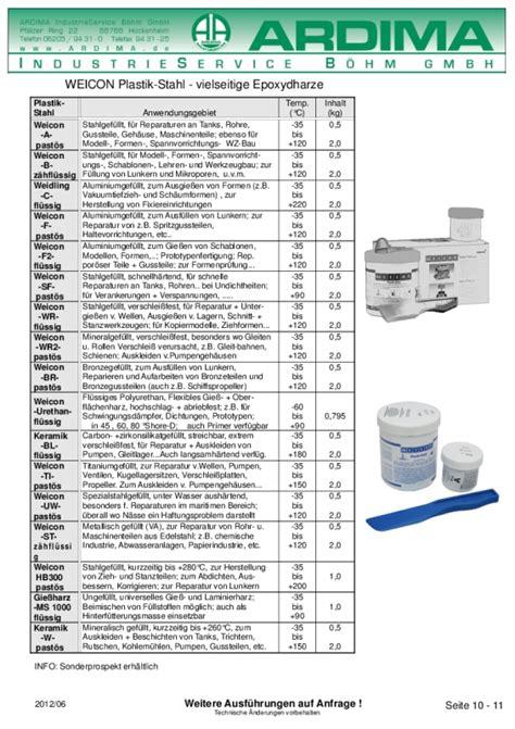 praxis epoxyhars 2 komponenten klebstoff systeme ardima