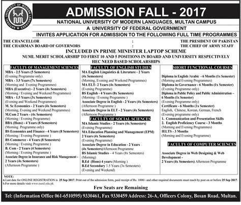 Uttarakhand Open Mba Admission 2017 by Admission Open In National Of Modern Languages