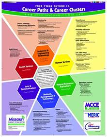 ohio department of education lesson plan template top 25 best career counseling ideas on career