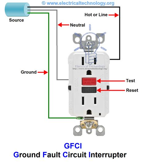 gfci wiring diagram feed through method wiring diagram ground fault circuit interrupter wiring