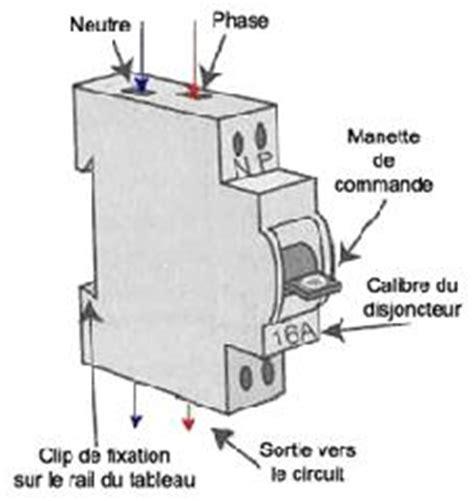 Combien De Prise Par Disjoncteur 5457 by L Electricit 233 C Est Pas Sorcier Dijoncteur Differentiel