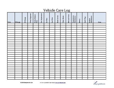 vehicle repairing log template free log templates