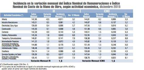 tabla de costo de mano obra de instalacion eletrica ine costo de la mano de obra anota su mayor alza del a 241 o