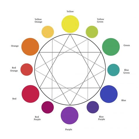 what are the tertiary colors color wheel primary secondary and tertiary color