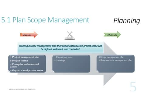 Mba In Construction Management Scope by Pmp Pmbok 5th Ch 5 Scope Management