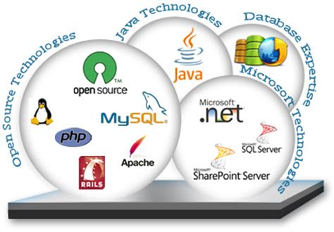apk development software software application development general advice on