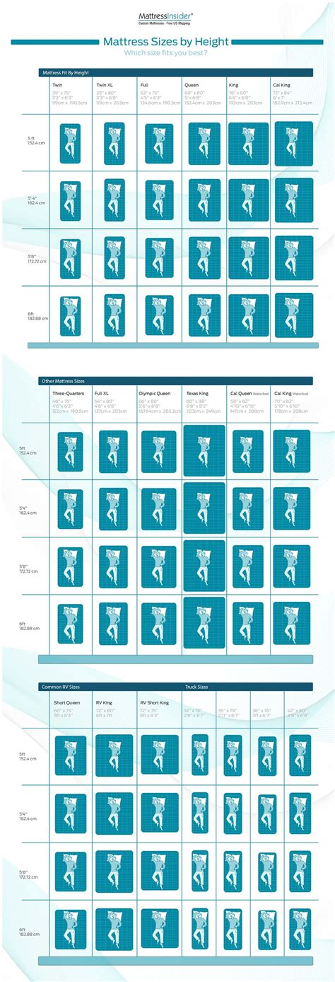 Mattress Height Dimensions - mattress sizes dimensions mattress insider