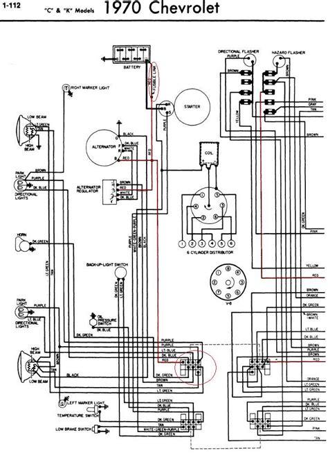 electrical diagrams blazer forum chevy blazer forums