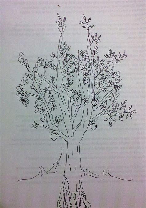 tutorial menggambar pohon gambar contoh soal psikotes jawabannya terbaru 2017