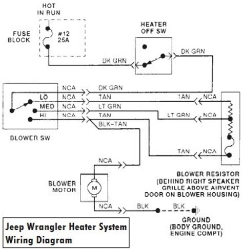 99 jeep wrangler wiring diagram wiring diagram and