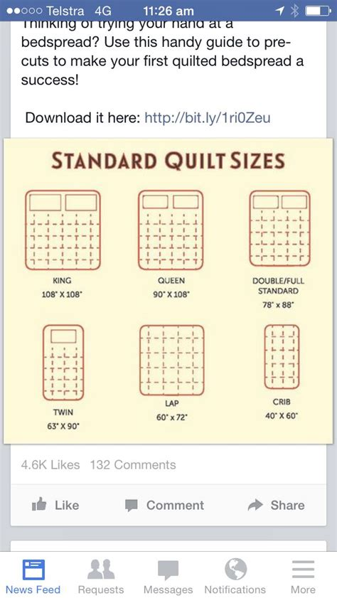 Average Quilt Size by Best 25 Blanket Sizes Ideas On Miss Me Size Chart Quilt Sizes And Baby Blanket Size