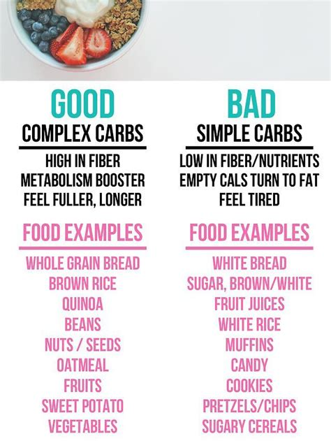 5 bad carbohydrates 1000 images about carbs bad carbs diabetes on