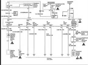 1999 chevy blazer radio wiring diagram 1999 chevrolet free wiring diagrams