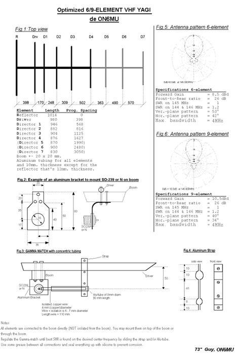 optimized 6 9 element vhf yagi antenna i1wqrlinkradio
