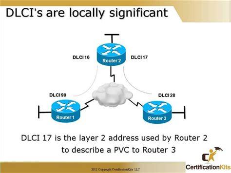 dlci videos cisco ccna frame relay part i certificationkits com