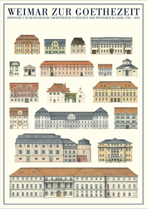 architekten weimar architektur weimar weimar zur goethezeit poster kunstdruck