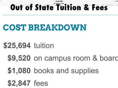 State Mba Tuition Cost by Of Florida By Elijah Rodrugez