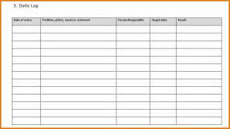 15 daily activity log excel template plantemplate info