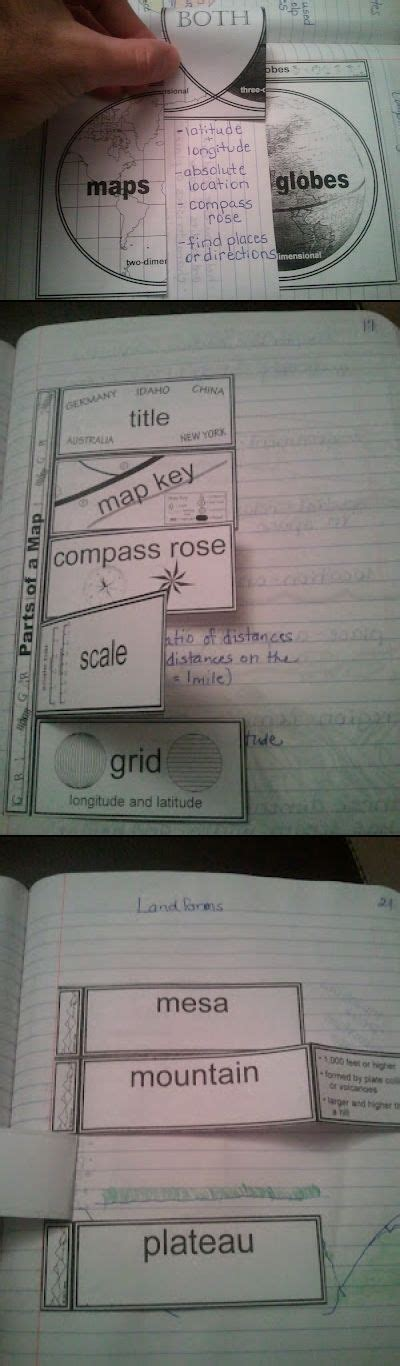 5 themes of geography interactive notebook 48 best learning targets thoughts images on pinterest