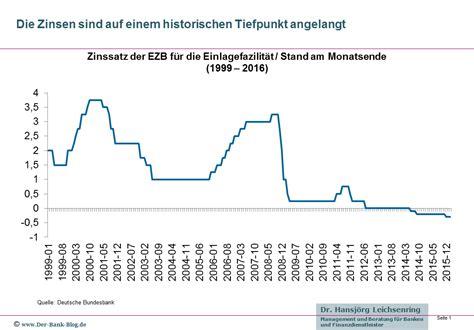 baufinanzierung kredit 10 jahr uebersicht zinsen bei null schock f 252 r die anleger finanzen