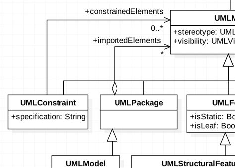 uml diagrams tool 5 best free uml diagram tool for engineering and business