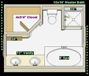 10x10 Bathroom Floor Plans Kitchen Design On Homekitchen Design Work Triangle Kitchen