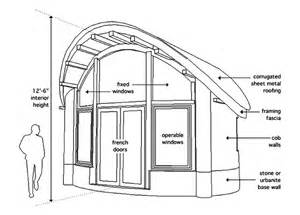 cob floor plans cob house plans find house plans