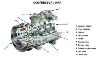 how much is a new ac compressor for a car toyota coaster compressor denso 10p30c 7pk auto ac