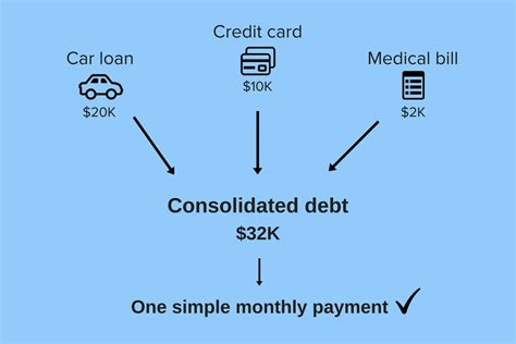 can you make a loan payment with a credit card can you make a loan payment with a credit card home