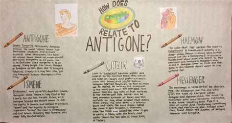 themes of the story antigone how the characters in antigone relate to crayons imarreis