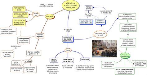 illuminismo riassunto breve mappa concettuale rivoluzione francese 1 mappa concettuale