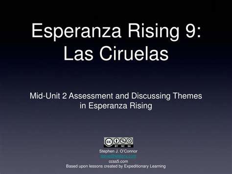 themes in the book esperanza rising ppt esperanza rising 9 las ciruelas powerpoint