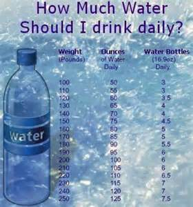 what cocktail should i drink quiz how much water should i drink per day liss cardio workout