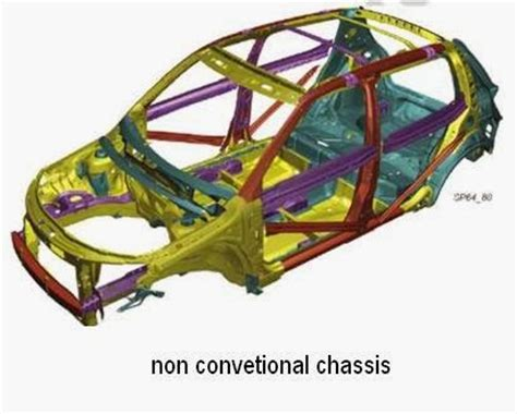 Car Frame Types by Types Of Chassis And Different Types Of Cars According To