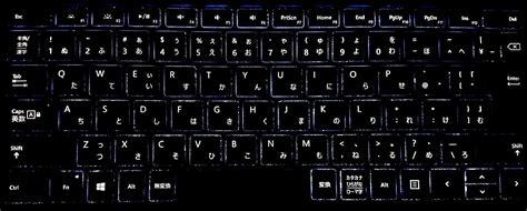 keyboard layout types gassho vocab buddhist practice